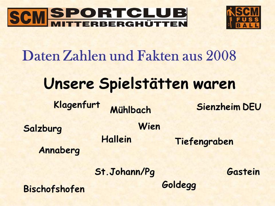 Unsere Spielstätten waren Klagenfurt Salzburg Wien Sienzheim DEU Hallein Tiefengraben Annaberg St.Johann/Pg Goldegg Bischofshofen Gastein Mühlbach Daten Zahlen und Fakten aus 2008