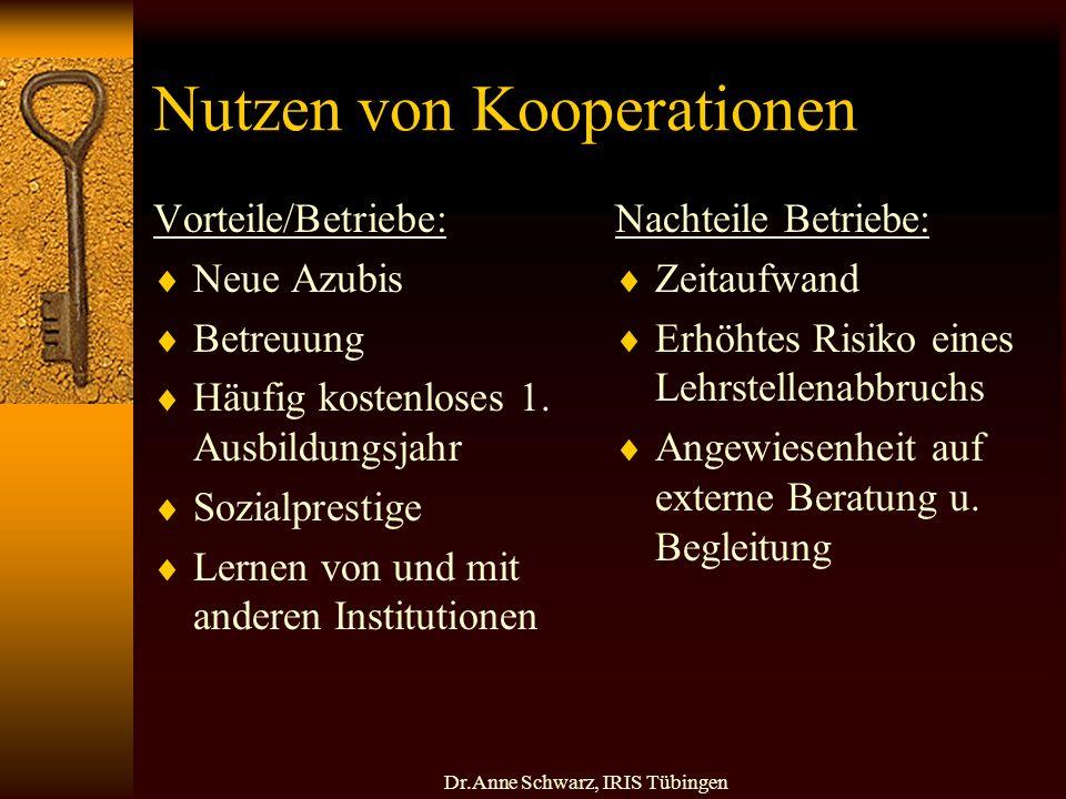 Dr.Anne Schwarz, IRIS Tübingen Nutzen von Kooperationen Vorteile/Betriebe: Neue Azubis Betreuung Häufig kostenloses 1.