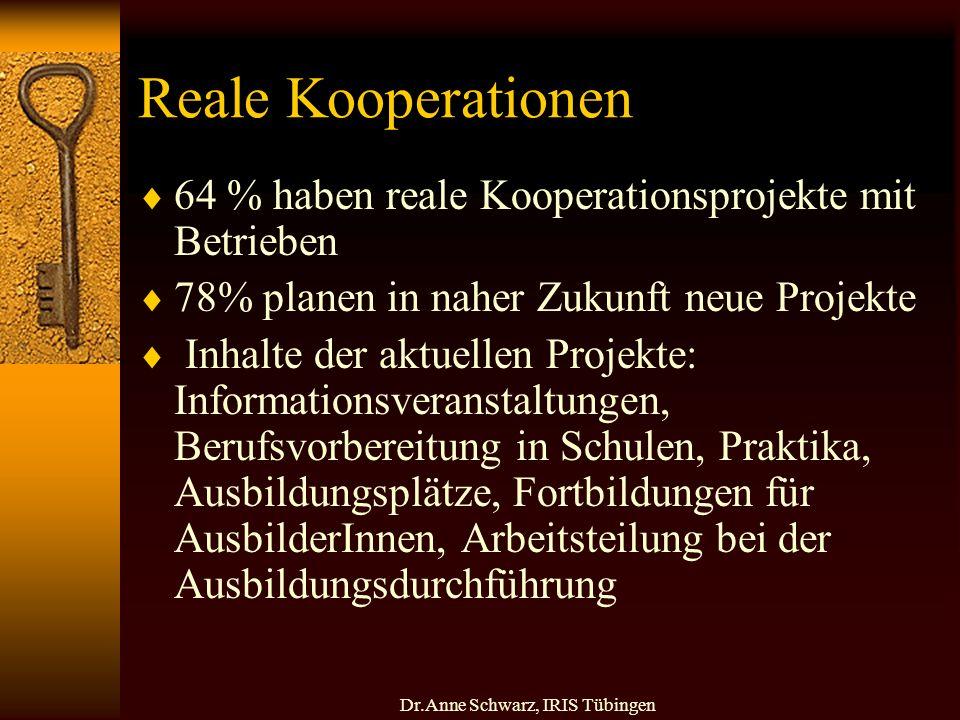 Dr.Anne Schwarz, IRIS Tübingen Reale Kooperationen 64 % haben reale Kooperationsprojekte mit Betrieben 78% planen in naher Zukunft neue Projekte Inhalte der aktuellen Projekte: Informationsveranstaltungen, Berufsvorbereitung in Schulen, Praktika, Ausbildungsplätze, Fortbildungen für AusbilderInnen, Arbeitsteilung bei der Ausbildungsdurchführung