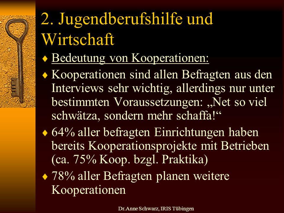 Dr.Anne Schwarz, IRIS Tübingen 2.
