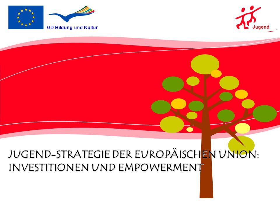 Jugend JUGEND-STRATEGIE DER EUROPÄISCHEN UNION: INVESTITIONEN UND EMPOWERMENT GD Bildung und Kultur