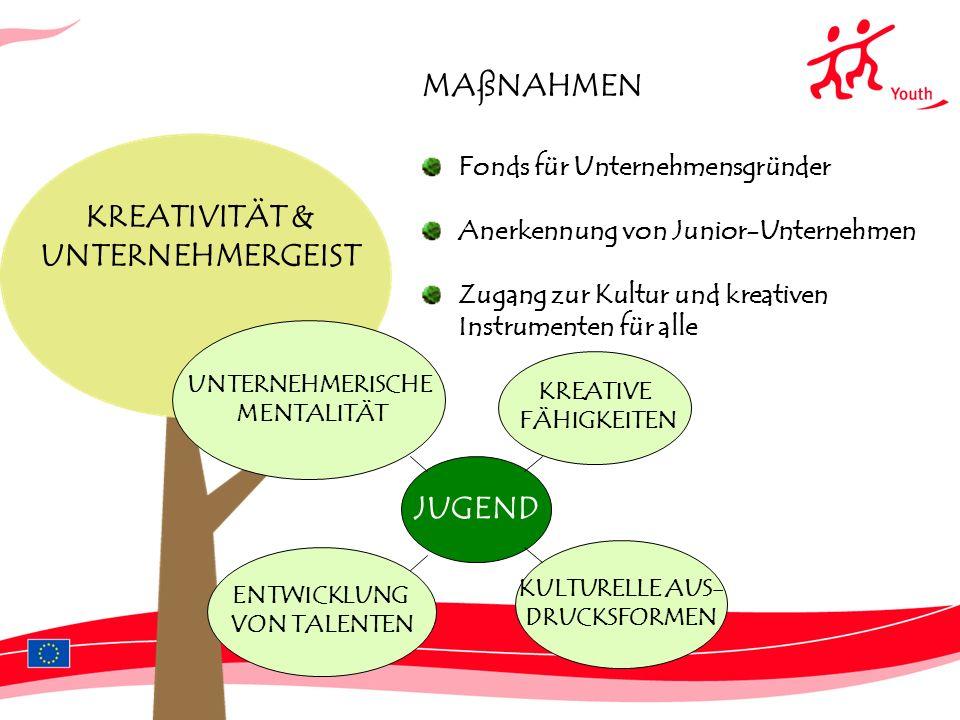 GESUNDHEIT & SPORT 5 SCHWERPUNKTE ÜBER- GEWICHT PSYCHISCHE GESUNDHEIT SUCHTVERLETZUNGEN SEXUELLE GESUNDHEIT MAßNAHMEN ZUR Erkennung gefährdeter Jugendlicher Weiterbildung von Jugendarbeitern und Leitern von Jugendgruppen Entwicklung maßgeschneiderter Gesundheitsinformation JUGENDARBEITER GESUNDHEITS- FACHKRÄFTE SPORTVEREINE