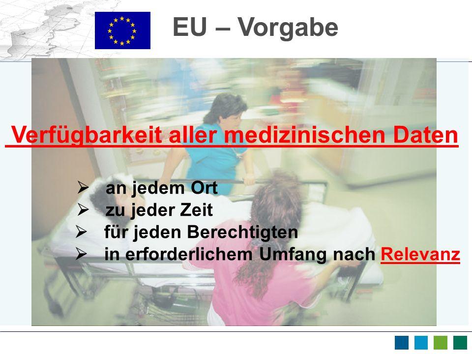 Verfügbarkeit aller medizinischen Daten an jedem Ort zu jeder Zeit für jeden Berechtigten in erforderlichem Umfang nach Relevanz EU – Vorgabe