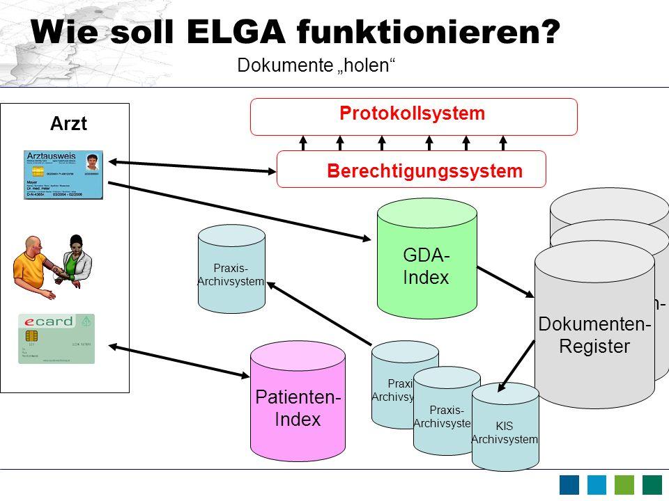 Dokumenten- Register Dokumenten- Register Wie soll ELGA funktionieren? Arzt Protokollsystem GDA- Index Berechtigungssystem Patienten- Index Dokumenten