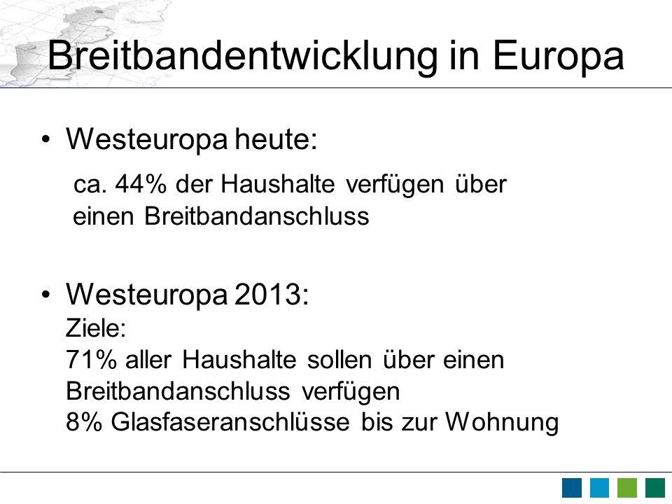 Breitbandentwicklung in Europa Westeuropa heute: ca. 44% der Haushalte verfügen über einen Breitbandanschluss Westeuropa 2013: Ziele: 71% aller Hausha