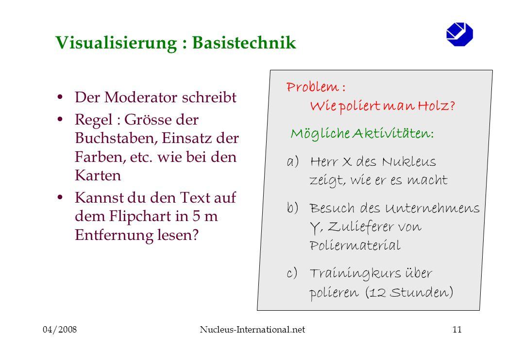 04/2008Nucleus-International.net11 Visualisierung : Basistechnik Der Moderator schreibt Regel : Grösse der Buchstaben, Einsatz der Farben, etc. wie be