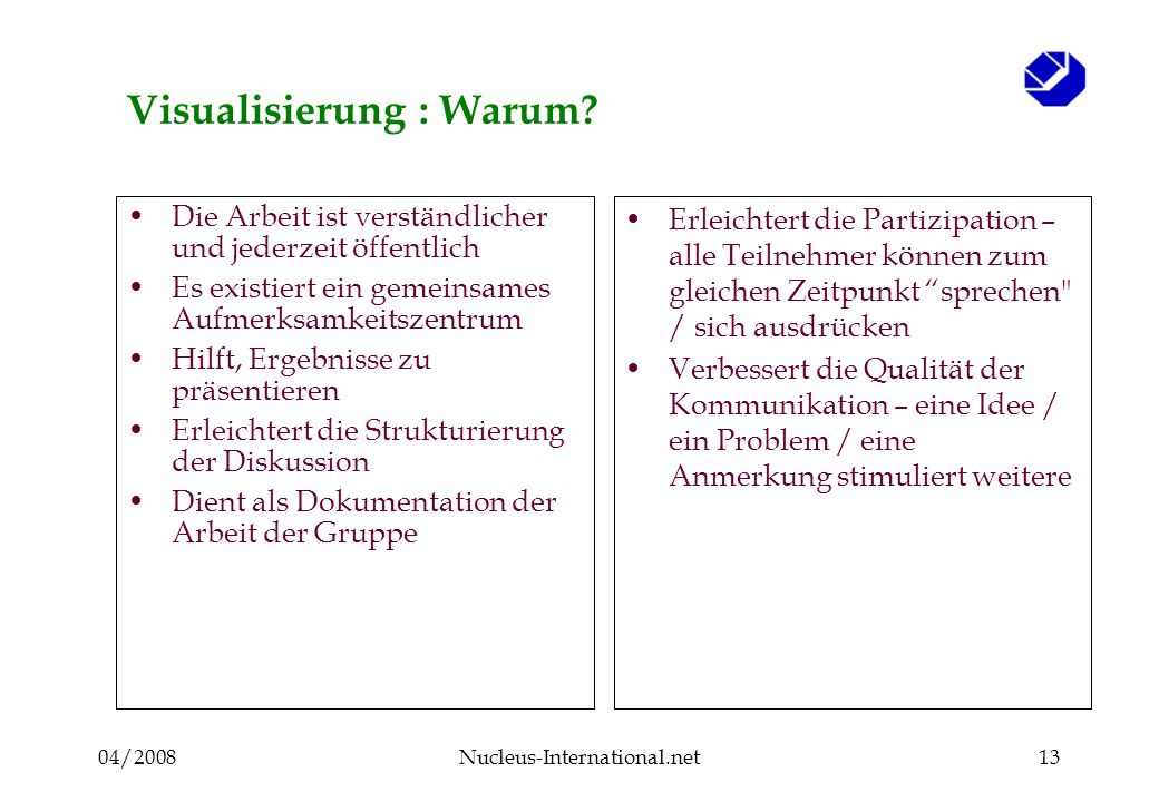 04/2008Nucleus-International.net13 Visualisierung : Warum.