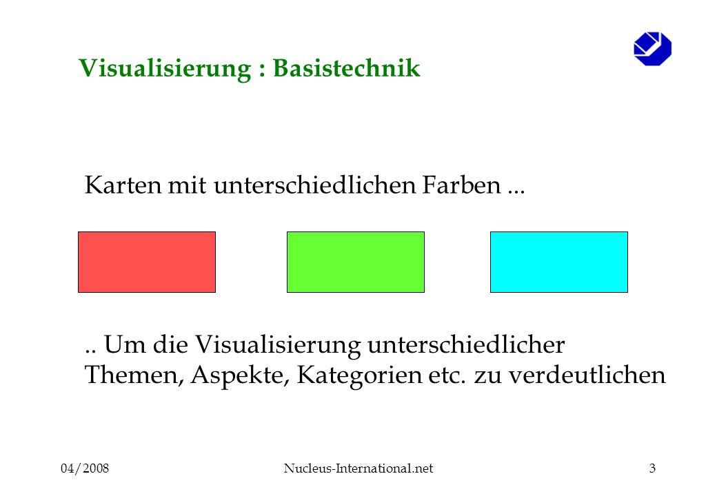 04/2008Nucleus-International.net3 Visualisierung : Basistechnik Karten mit unterschiedlichen Farben..... Um die Visualisierung unterschiedlicher Theme