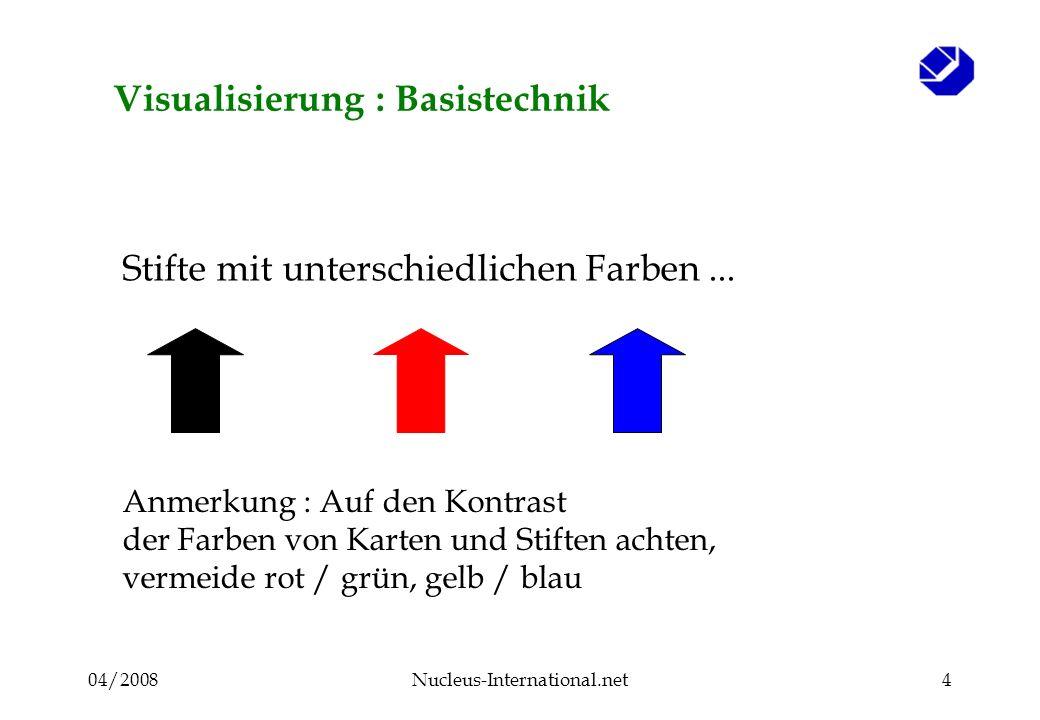 04/2008Nucleus-International.net4 Visualisierung : Basistechnik Stifte mit unterschiedlichen Farben... Anmerkung : Auf den Kontrast der Farben von Kar