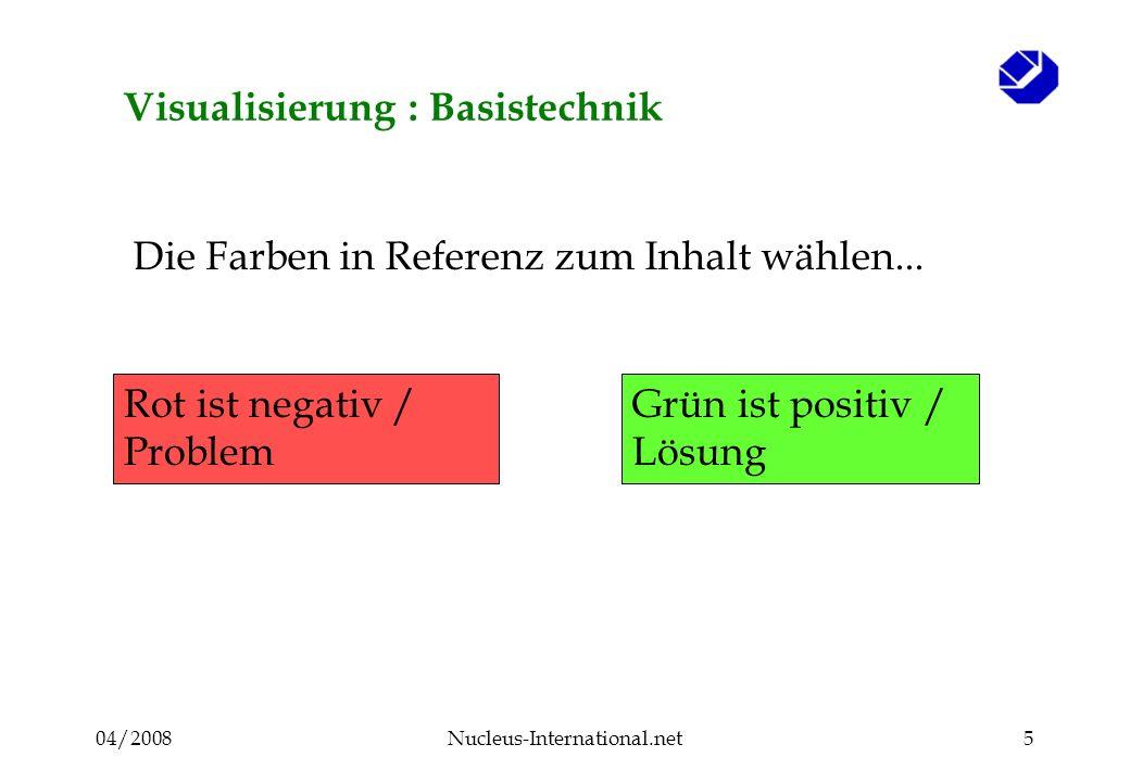 04/2008Nucleus-International.net5 Visualisierung : Basistechnik Rot ist negativ / Problem Grün ist positiv / Lösung Die Farben in Referenz zum Inhalt