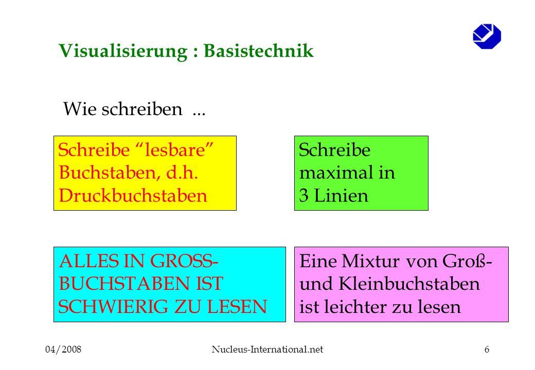 04/2008Nucleus-International.net6 Visualisierung : Basistechnik Schreibe lesbare Buchstaben, d.h. Druckbuchstaben Schreibe maximal in 3 Linien Wie sch