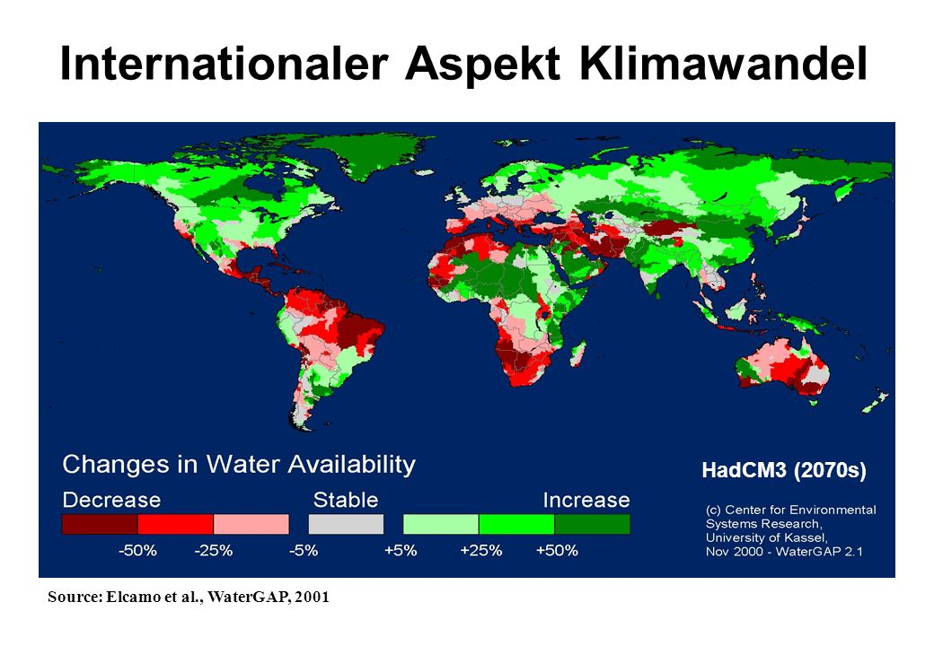 Internationaler Aspekt Klimawandel Source: Elcamo et al., WaterGAP, 2001 HadCM3 (2070s)