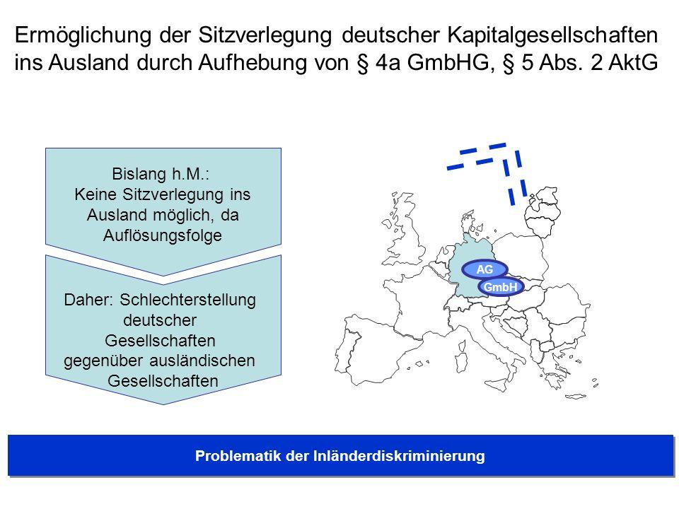 (Kapitalersetzende) Gesellschafterdarlehen Verlagerung in das Insolvenzrecht (§§ 39, 44a InsO-E) –Subordination aller Gesellschafterforderungen unabhä