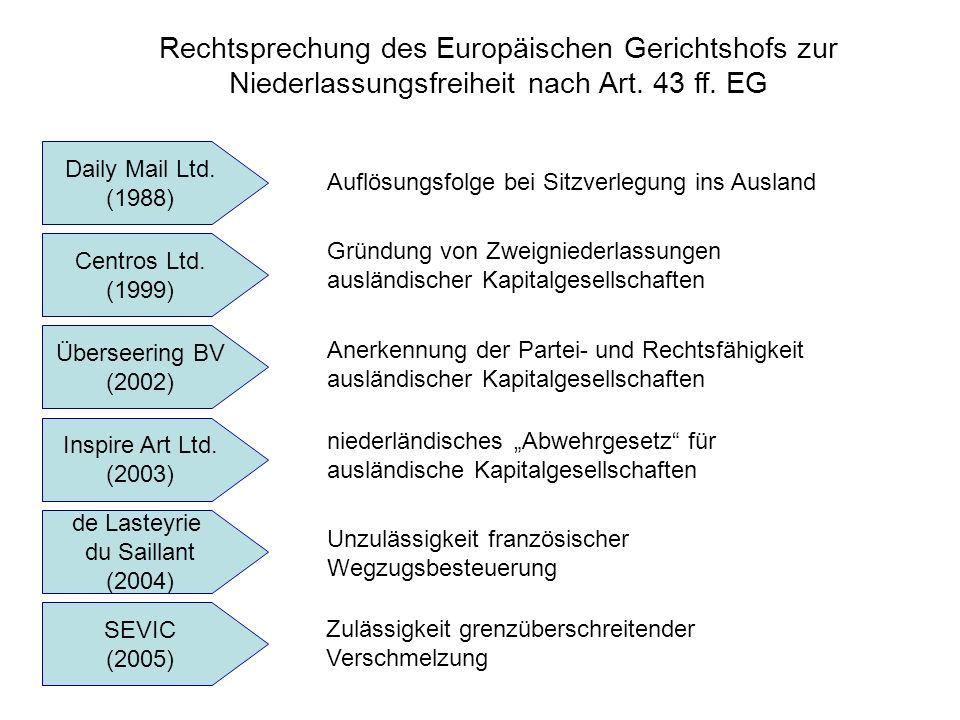 doch dann wurden es der Wünsche immer mehr... bis zur größten Reform in der Geschichte der deutschen GmbH (seit 1892)