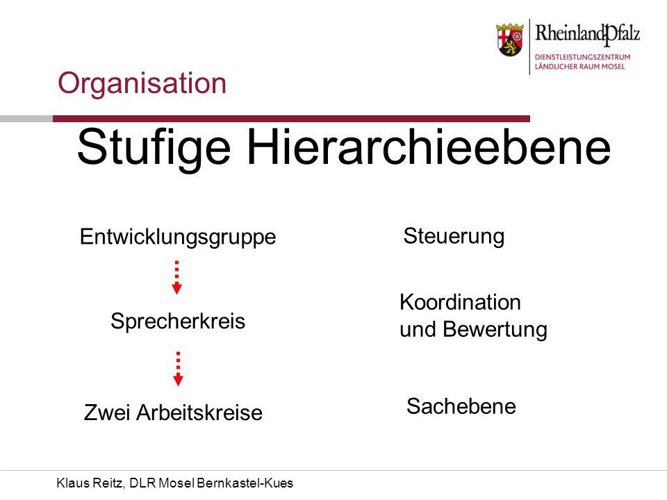 Klaus Reitz, DLR Mosel Bernkastel-Kues Organisation Stufige Hierarchieebene Entwicklungsgruppe Sprecherkreis Zwei Arbeitskreise Steuerung Koordination