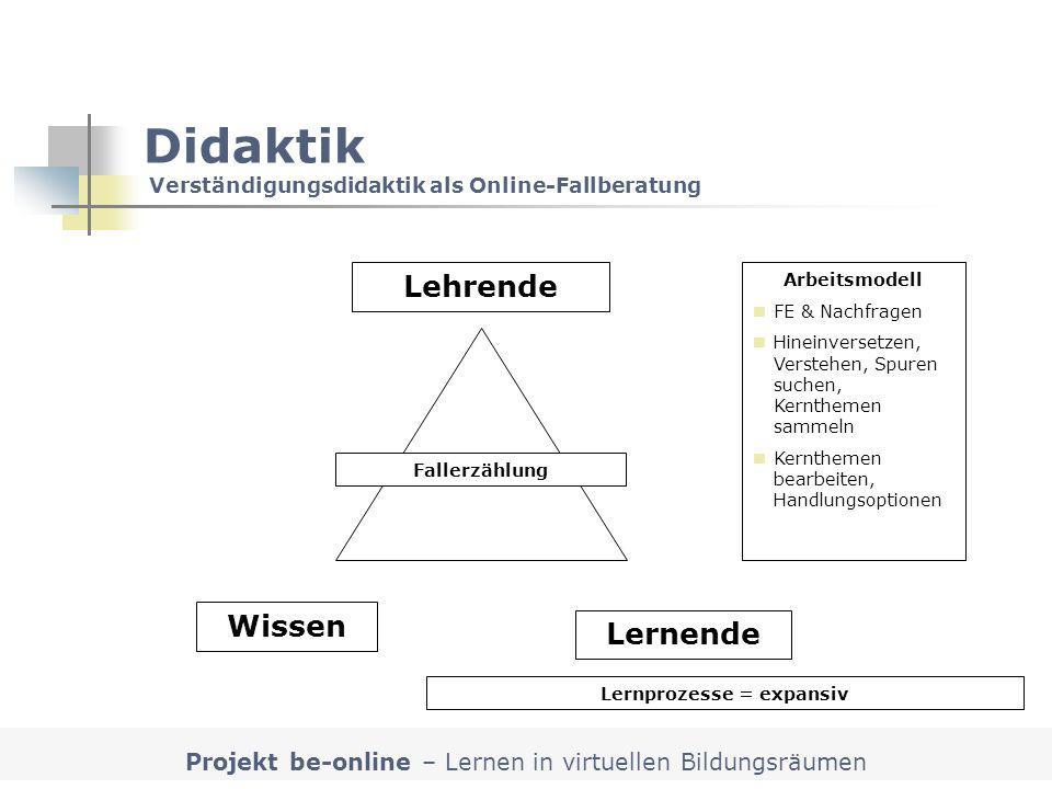 Projekt be-online – Lernen in virtuellen Bildungsräumen Lehrende Lernende Wissen Arbeitsmodell FE & Nachfragen Hineinversetzen, Verstehen, Spuren such