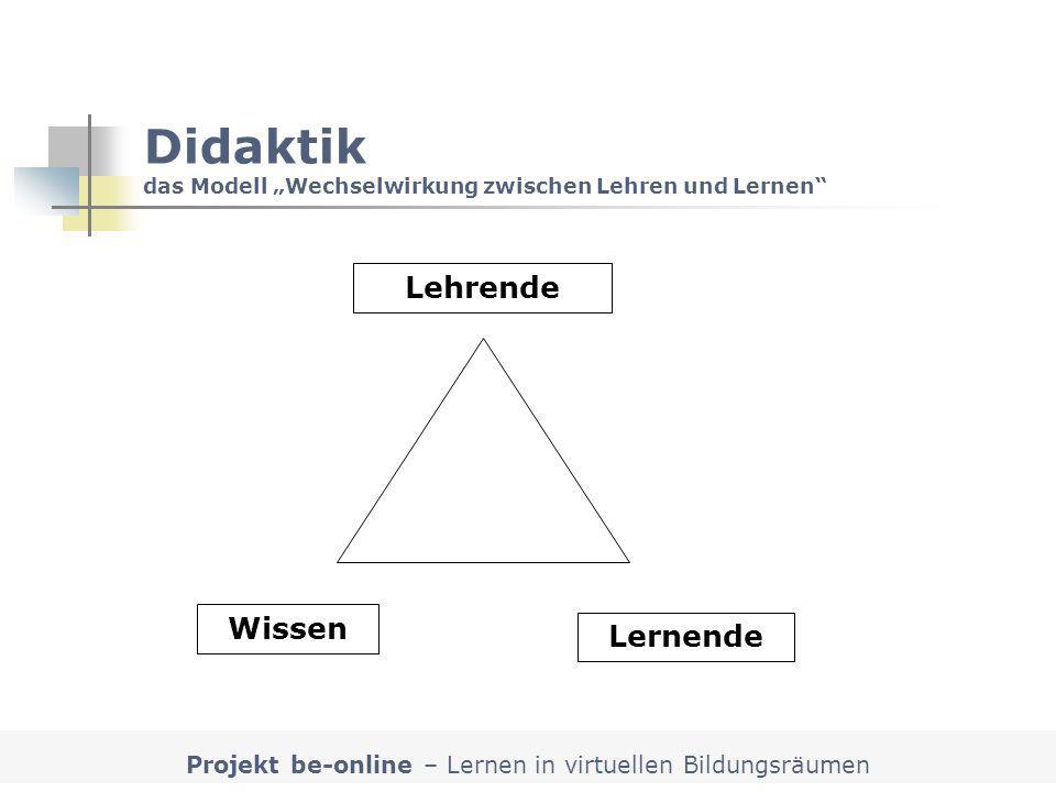 Projekt be-online – Lernen in virtuellen Bildungsräumen Didaktik das Modell Wechselwirkung zwischen Lehren und Lernen Lehrende Lernende Wissen