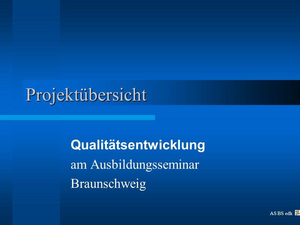 Projektübersicht Qualitätsentwicklung am Ausbildungsseminar Braunschweig AS BS edk