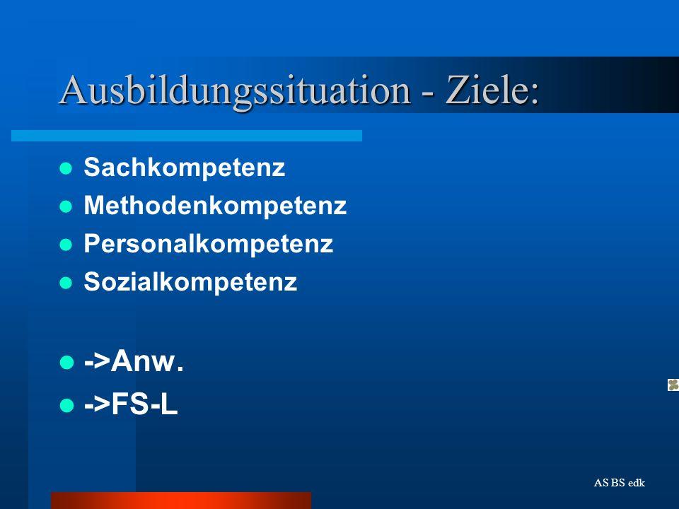 Ausbildungssituation - Ziele: Sachkompetenz Methodenkompetenz Personalkompetenz Sozialkompetenz ->Anw. ->FS-L AS BS edk