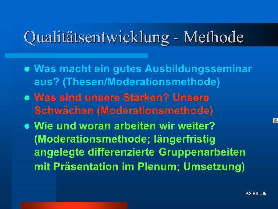 Qualitätsentwicklung - Methode Was macht ein gutes Ausbildungsseminar aus? (Thesen/Moderationsmethode) Was sind unsere Stärken? Unsere Schwächen (Mode