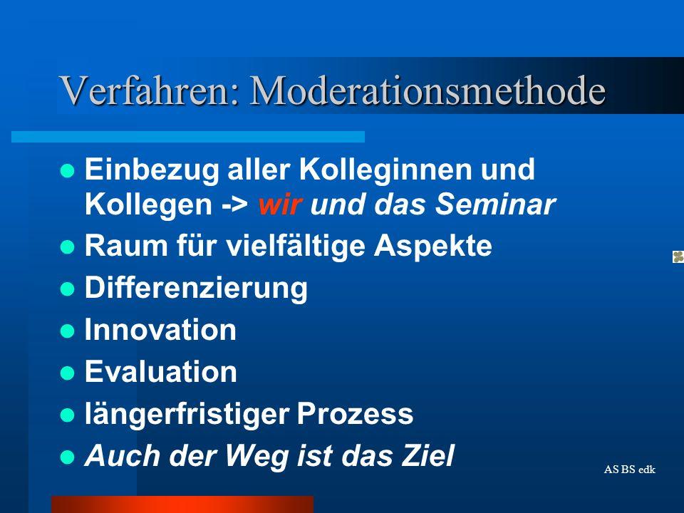 Verfahren: Moderationsmethode Einbezug aller Kolleginnen und Kollegen -> wir und das Seminar Raum für vielfältige Aspekte Differenzierung Innovation Evaluation längerfristiger Prozess Auch der Weg ist das Ziel AS BS edk