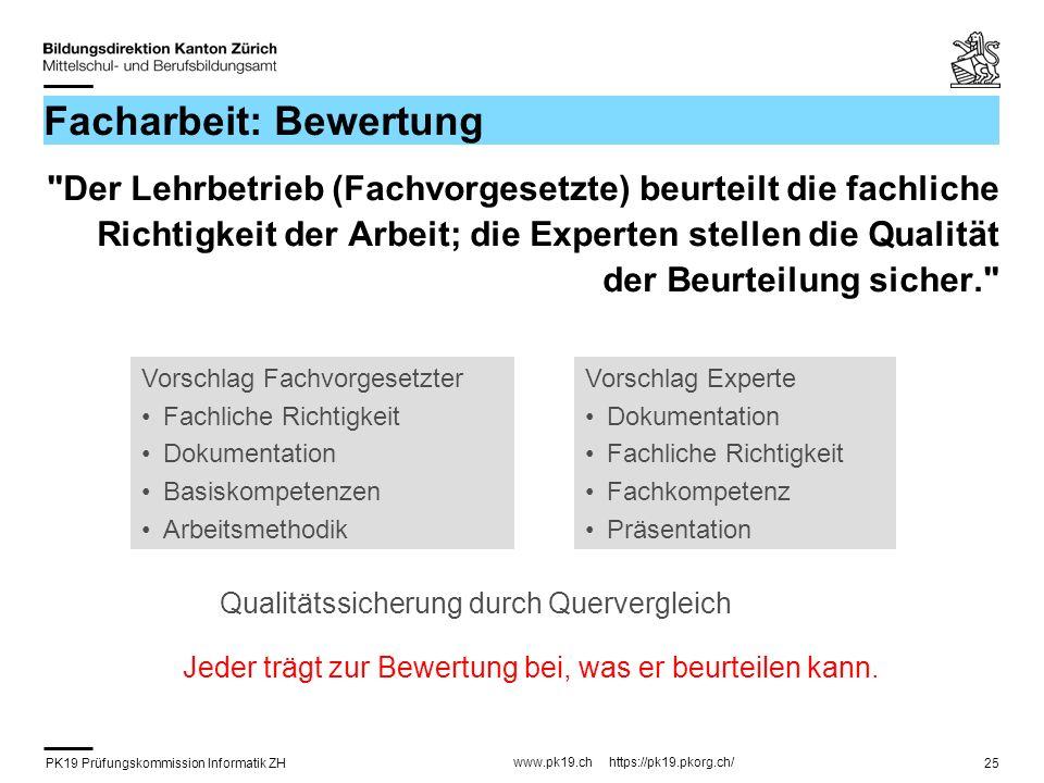 PK19 Prüfungskommission Informatik ZH www.pk19.ch https://pk19.pkorg.ch/ 25 Facharbeit: Bewertung