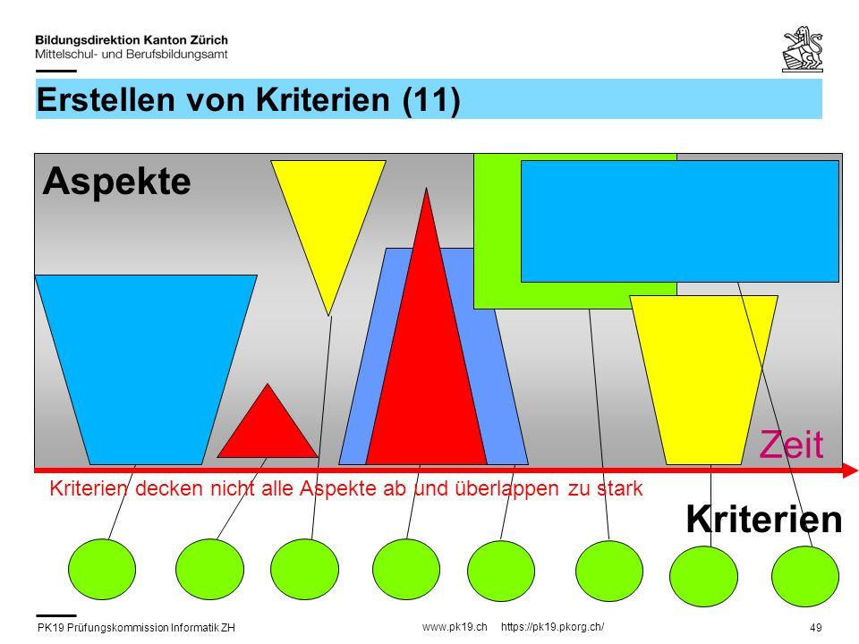 PK19 Prüfungskommission Informatik ZH www.pk19.ch https://pk19.pkorg.ch/ 49 Erstellen von Kriterien (11) Kriterien Aspekte Zeit Kriterien decken nicht