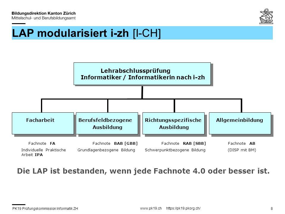 PK19 Prüfungskommission Informatik ZH www.pk19.ch https://pk19.pkorg.ch/ 9 Facharbeit (IPA) FA-Absolvent/in PK19-Experten/in Fachvorgesetzte/r PK-19