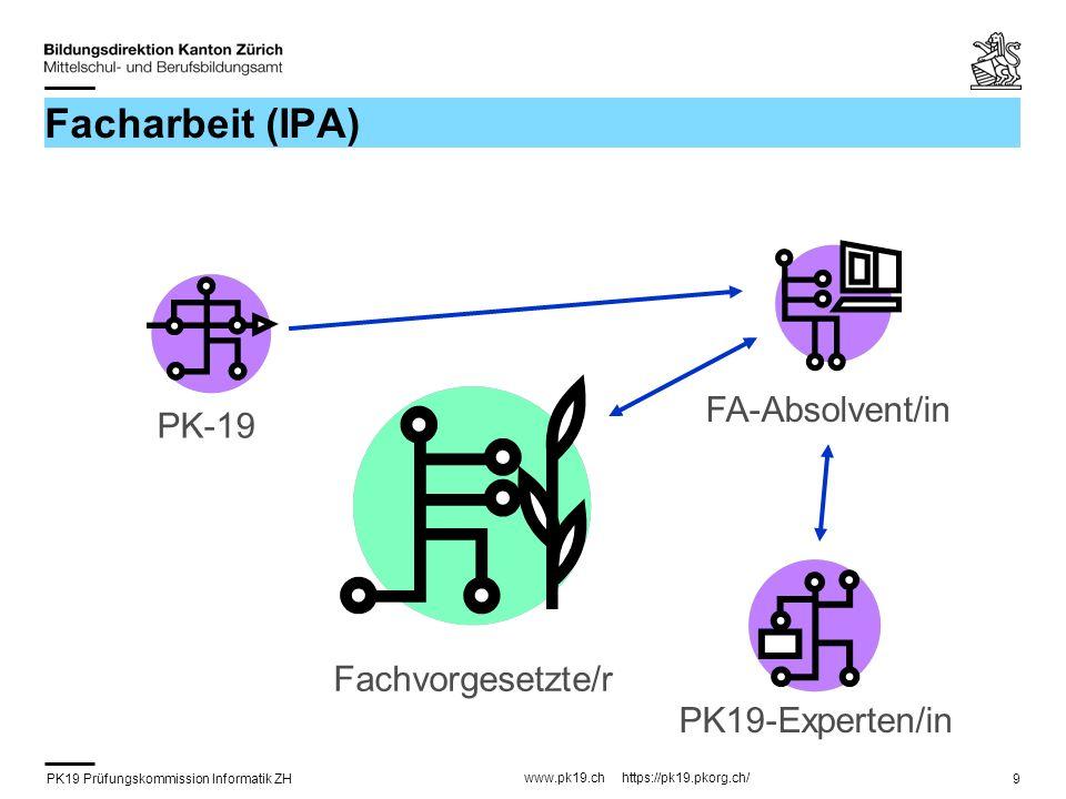 PK19 Prüfungskommission Informatik ZH www.pk19.ch https://pk19.pkorg.ch/ 40 Erstellen von Kriterien (2) Beurteilungskriterium: Welches Kriterium, welcher Aspekt soll bewertet werden.