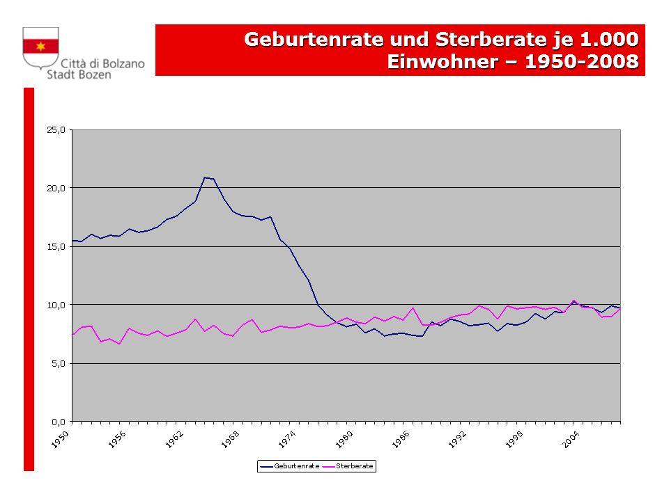 Geburtenrate und Sterberate je 1.000 Einwohner – 1950-2008