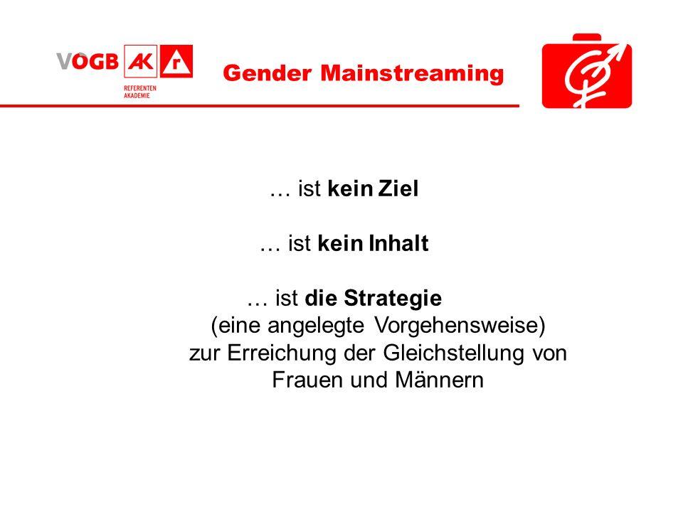… ist kein Ziel … ist kein Inhalt … ist die Strategie (eine angelegte Vorgehensweise) zur Erreichung der Gleichstellung von Frauen und Männern Gender