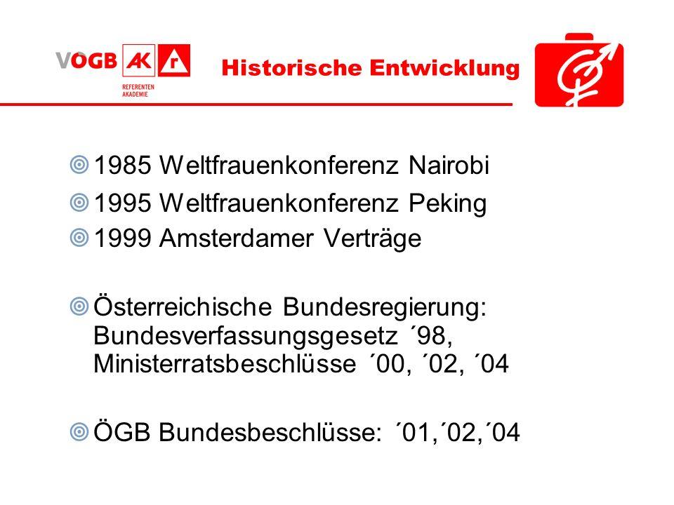 Historische Entwicklung 1985 Weltfrauenkonferenz Nairobi 1995 Weltfrauenkonferenz Peking 1999 Amsterdamer Verträge Österreichische Bundesregierung: Bu