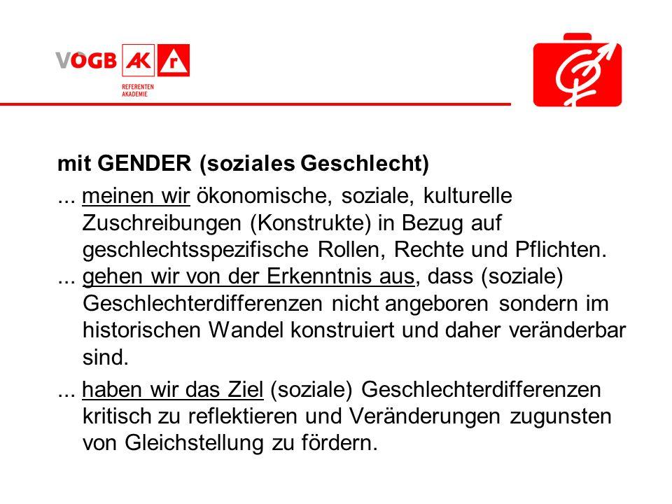 mit GENDER (soziales Geschlecht)... meinen wir ökonomische, soziale, kulturelle Zuschreibungen (Konstrukte) in Bezug auf geschlechtsspezifische Rollen