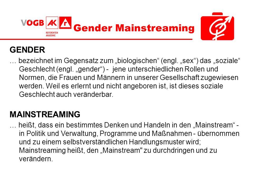GENDER … bezeichnet im Gegensatz zum biologischen (engl. sex) das soziale Geschlecht (engl. gender) - jene unterschiedlichen Rollen und Normen, die Fr