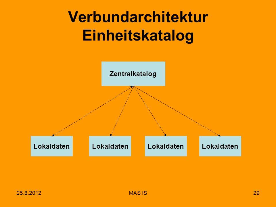 25.8.2012MAS IS29 Verbundarchitektur Einheitskatalog Zentralkatalog Lokaldaten
