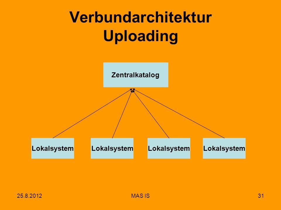 25.8.2012MAS IS31 Verbundarchitektur Uploading Zentralkatalog Lokalsystem