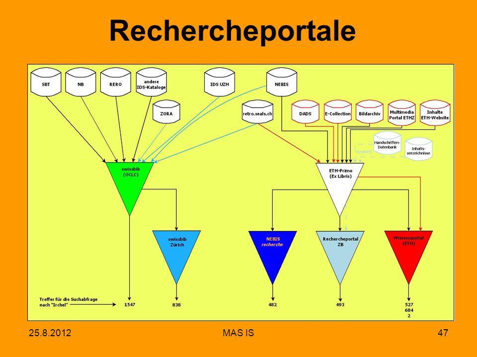 25.8.2012MAS IS47 Rechercheportale
