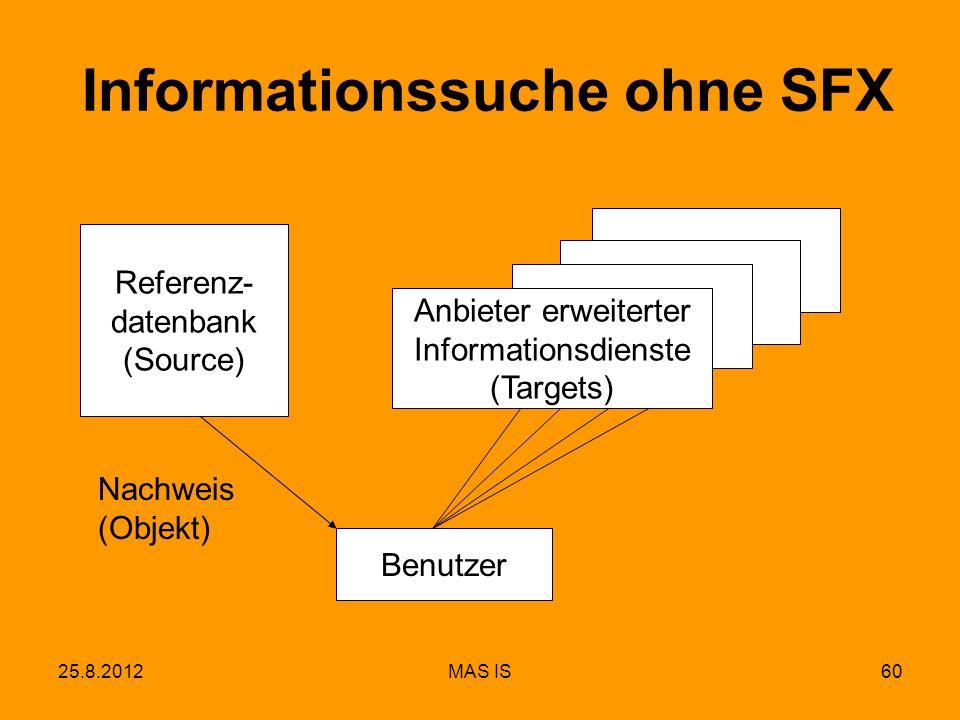 25.8.2012MAS IS60 Informationssuche ohne SFX Referenz- datenbank (Source) Benutzer Nachweis (Objekt) Anbieter erweiterter Informationsdienste (Targets