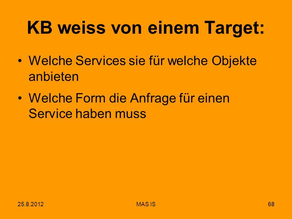 25.8.2012MAS IS68 KB weiss von einem Target: Welche Services sie für welche Objekte anbieten Welche Form die Anfrage für einen Service haben muss