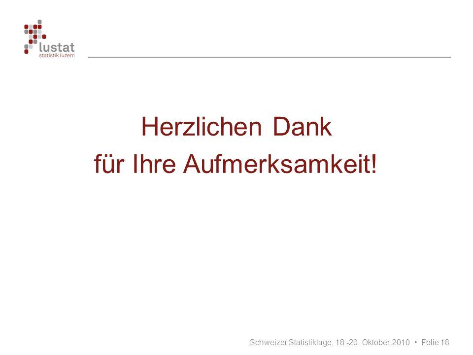 Schweizer Statistiktage, 18.-20. Oktober 2010 Folie 18 Herzlichen Dank für Ihre Aufmerksamkeit!