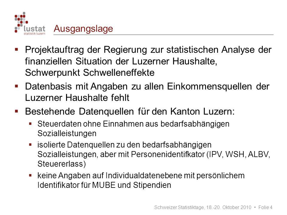 Lösungsansatz: Verknüpfte Datenbasis Steuerveranlagungsdaten Erlassregister DS Steuern Register Individuelle Prämienverbilligung AK-LU Register Renten- Ergänzungsleistungen BSV Schweizerische Sozialhilfestatistik BFS Verknüpfte Datenbasis 2006 Projekt Arbeit muss sich lohnen Sonderauswertungen, Monitoring Projekte BSV Schweizer Statistiktage, 18.-20.