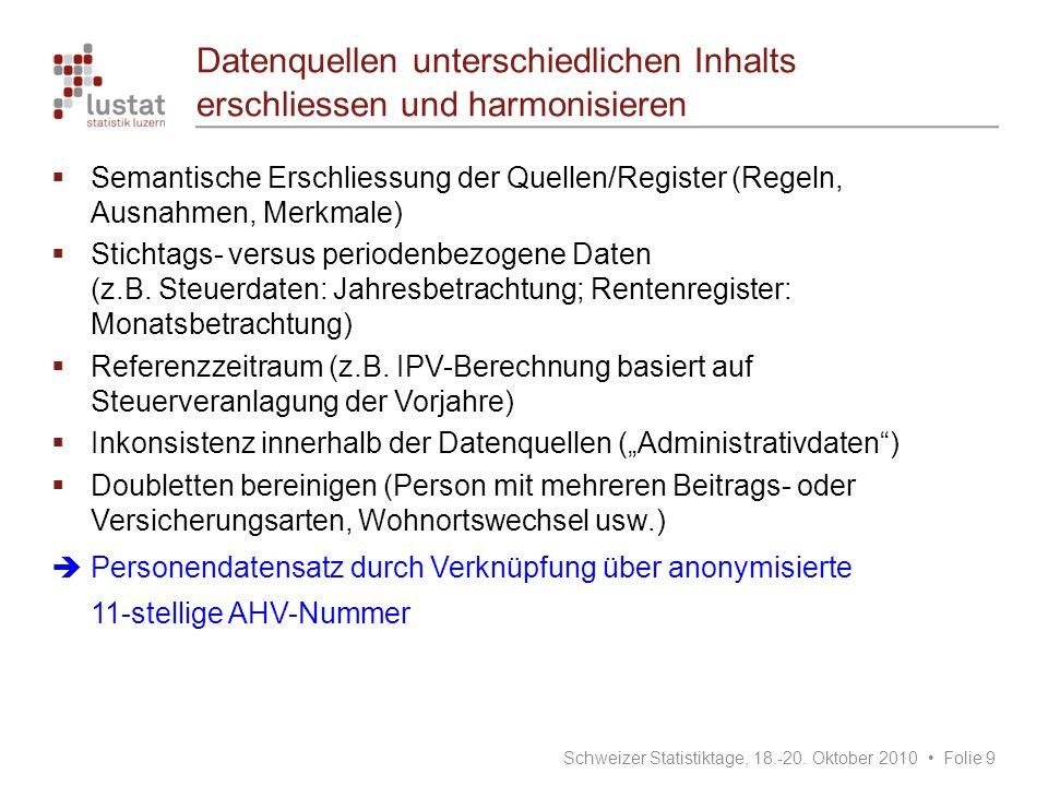 Unvollständige Informationen für die Haushaltsbildung Identifikation von verheirateten Paaren mit minderjährigen Kindern durch Steuerregister Identifikation von wirtschaftlich abhängigen Kindern und Jugendlichen (bis 25 Jahre) durch IPV-Register Identifikation von Personen in Kollektivhaushalten durch Angaben aus EL-Register und statistischer Zuweisung Ein-Personen-Haushalte werden deutlich überschätzt, keine Identifikation von Konkubinatspaaren, Mehrgenerationenhaushalte Schweizer Statistiktage, 18.-20.
