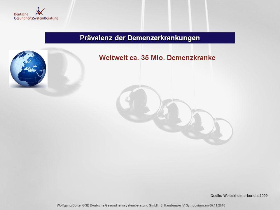 Wolfgang Bölter GSB Deutsche Gesundheitssystemberatung GmbH, 6. Hamburger IV-Symposium am 05.11.2010 Prävalenz der Demenzerkrankungen Weltweit ca. 35