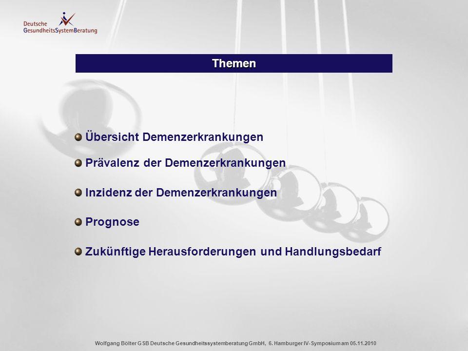 Wolfgang Bölter GSB Deutsche Gesundheitssystemberatung GmbH, 6. Hamburger IV-Symposium am 05.11.2010 Themen Übersicht Demenzerkrankungen Zukünftige He