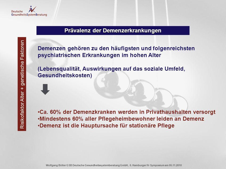 Wolfgang Bölter GSB Deutsche Gesundheitssystemberatung GmbH, 6. Hamburger IV-Symposium am 05.11.2010 Prävalenz der Demenzerkrankungen Demenzen gehören