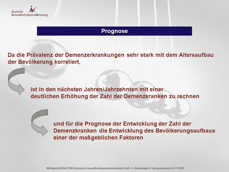 Wolfgang Bölter GSB Deutsche Gesundheitssystemberatung GmbH, 6. Hamburger IV-Symposium am 05.11.2010 Prognose Da die Prävalenz der Demenzerkrankungen