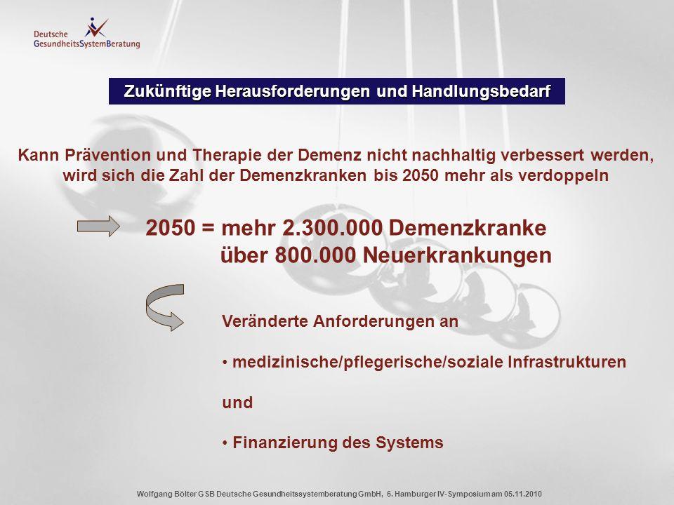 Wolfgang Bölter GSB Deutsche Gesundheitssystemberatung GmbH, 6. Hamburger IV-Symposium am 05.11.2010 Zukünftige Herausforderungen und Handlungsbedarf