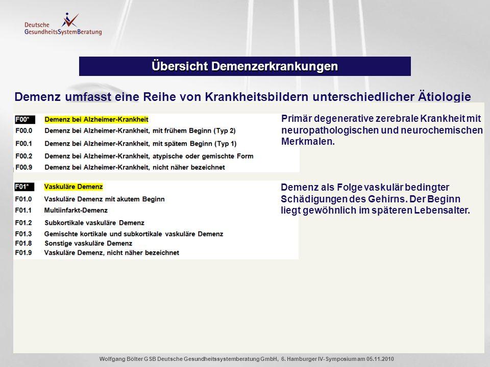 Wolfgang Bölter GSB Deutsche Gesundheitssystemberatung GmbH, 6. Hamburger IV-Symposium am 05.11.2010 Übersicht Demenzerkrankungen Demenz umfasst eine