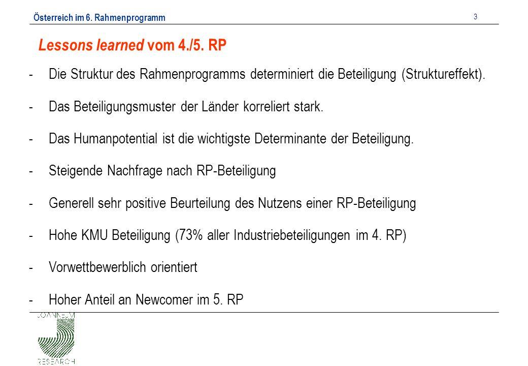 Österreich im 6. Rahmenprogramm 3 Lessons learned vom 4./5.