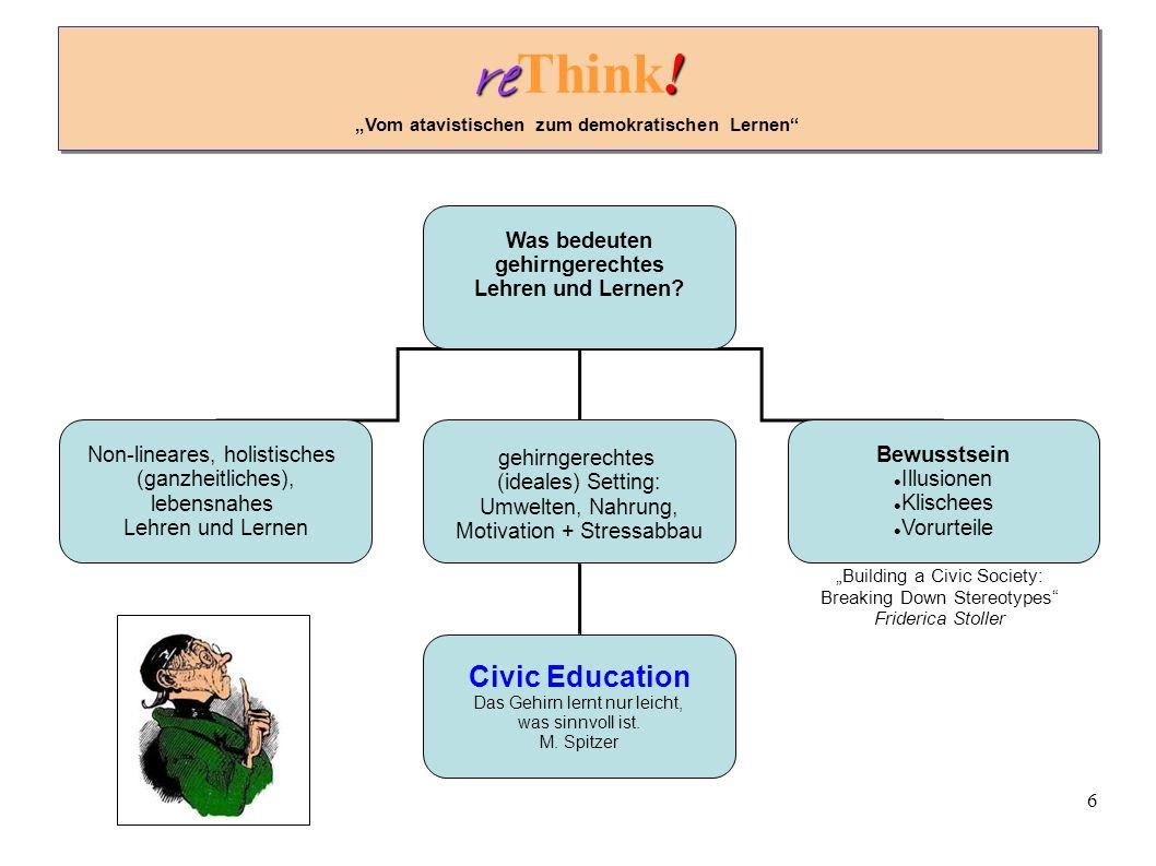 Was will Civic Education erreichen .